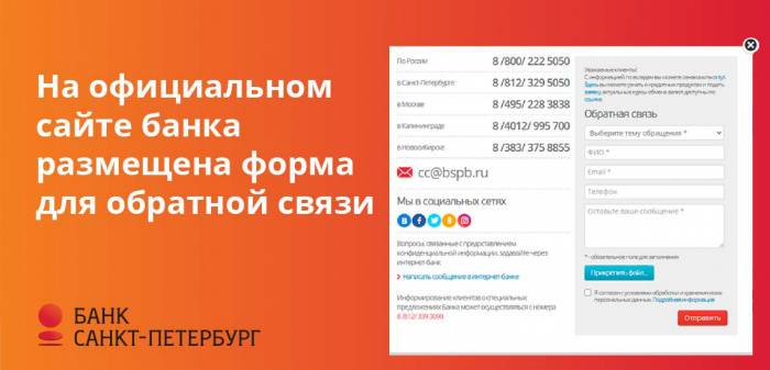bank-sankt-peterburg-telefon-3.jpg