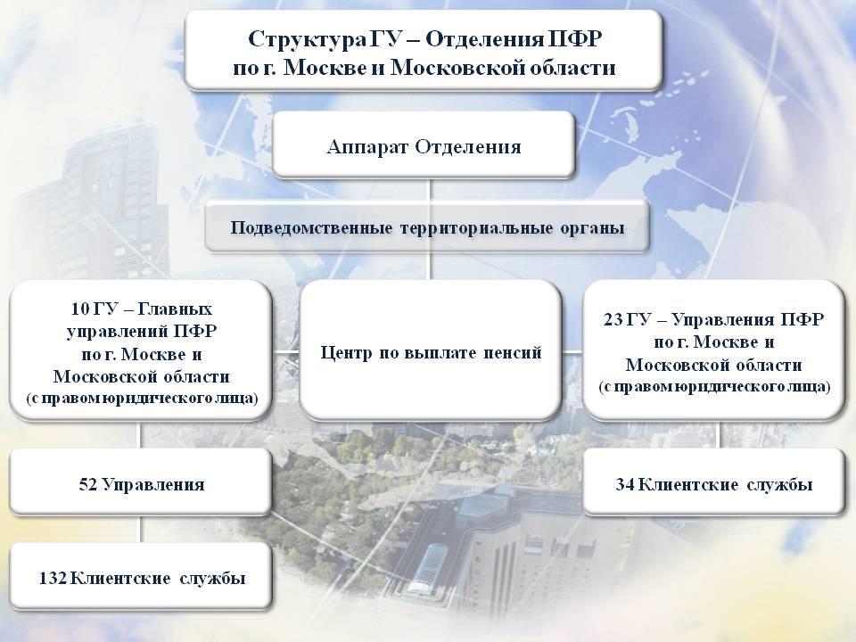 01_10_2020_Ob_otdelenii_shema.jpg