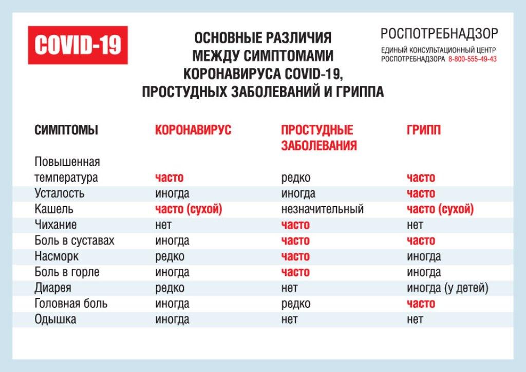 Simptomy_koronavirus_Covid_19.jpg