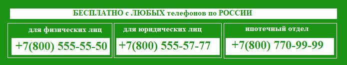 besplatno-pozvonit-na-goryachuyu-liniyu-sberbanka.png